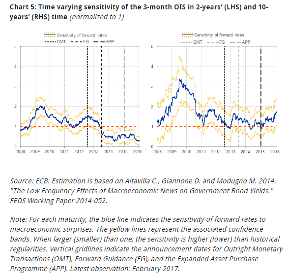 The Monetary Policy of the ECB 2011