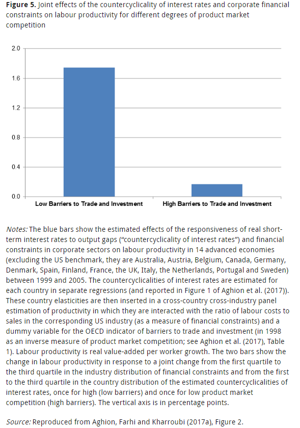 are financial derivatives a barrier to Derivatives are often priced using models that are calibrated to fit the market prices of liq-uid financial products, such as vanilla options models that agree on the prices of liquid financial derivatives may produce different prices for more complex products such as barrier options (britten-jones and a neuberger 2000.