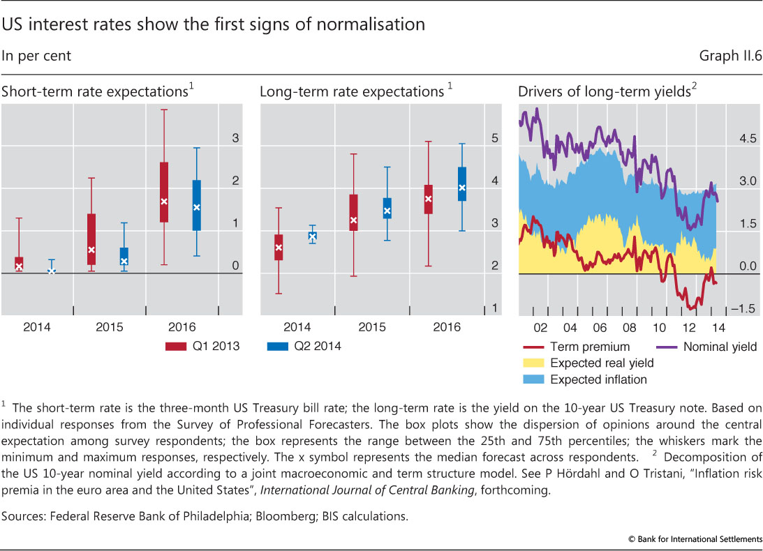 determinants of systematic risk Systematic risk, or the variance of asset returns that cannot be eliminated through diversification of a portfolio, has received limited attention from tourism researchers.