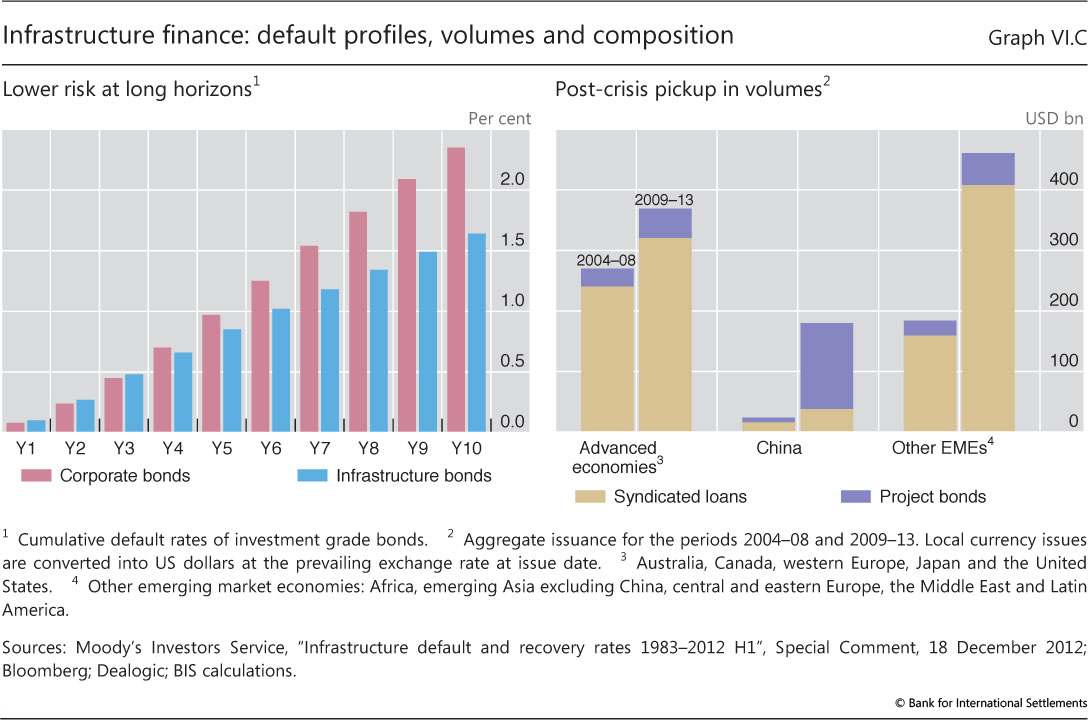 The Financial System At A Crossroads