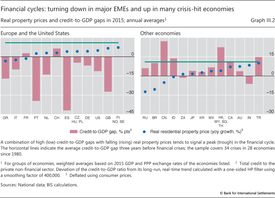Cepr euro area business cycle hookup committee