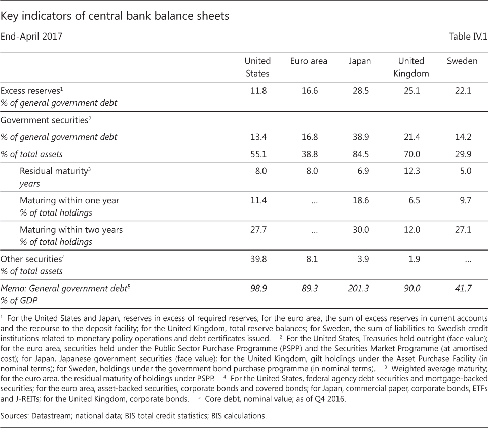 monetary policies and banking regulations in The bank of japan act states that the bank's monetary policy should be aimed at  achieving price stability, thereby contributing to the sound development of the.
