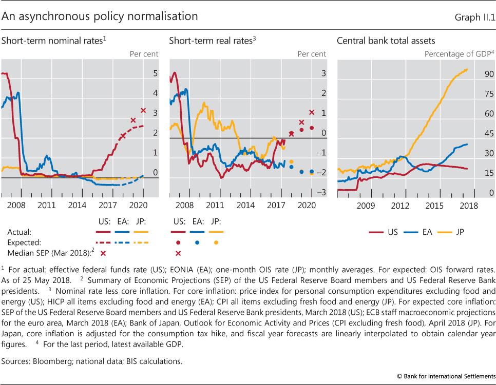 define tight money policy