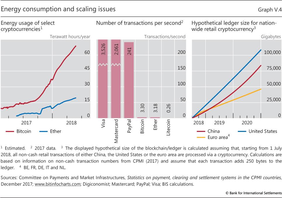 can cryptocurrencies survive the hypothetical attacks pdf