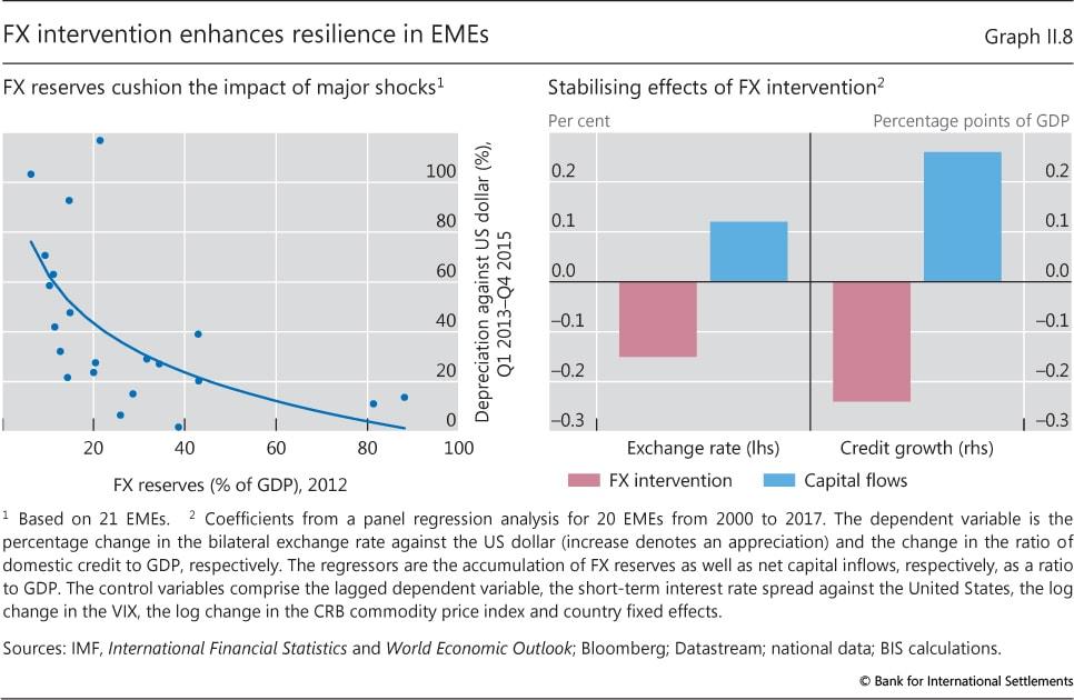 II  Monetary policy frameworks in EMEs: inflation targeting