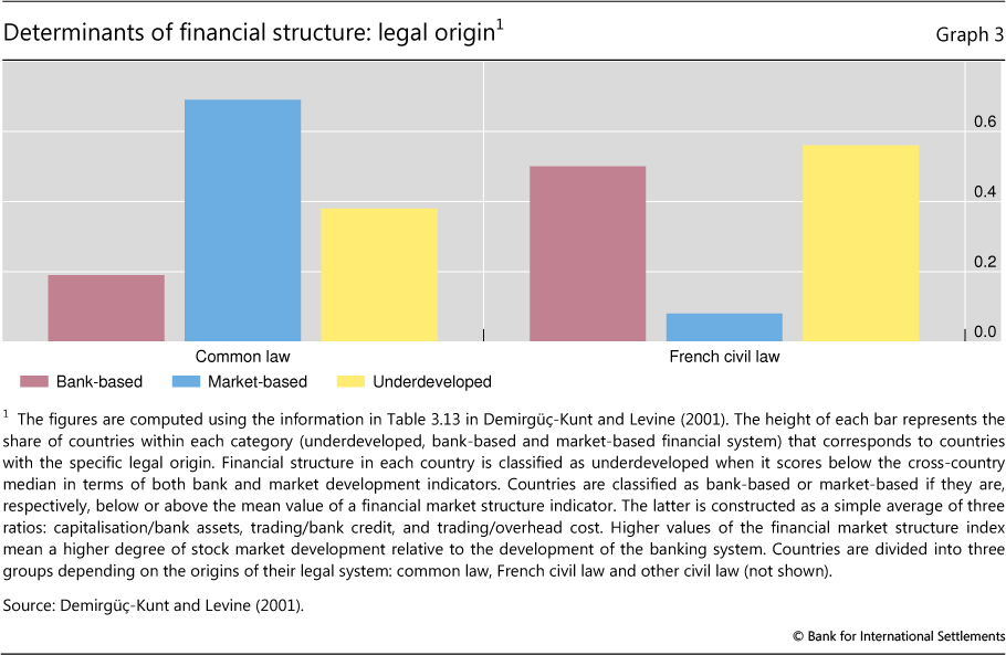 Determinants of Leverage  Research Paper      case study on capital structure jpg