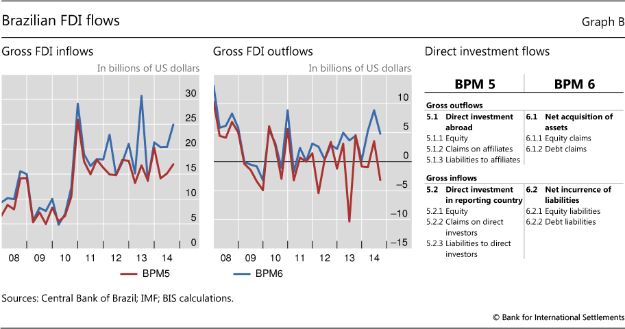 fdi spillovers in emerging markets While fiscal conditions remain healthier than in advanced economies, emerging economies continue to be exposed to negative spillovers if global conditions were to.