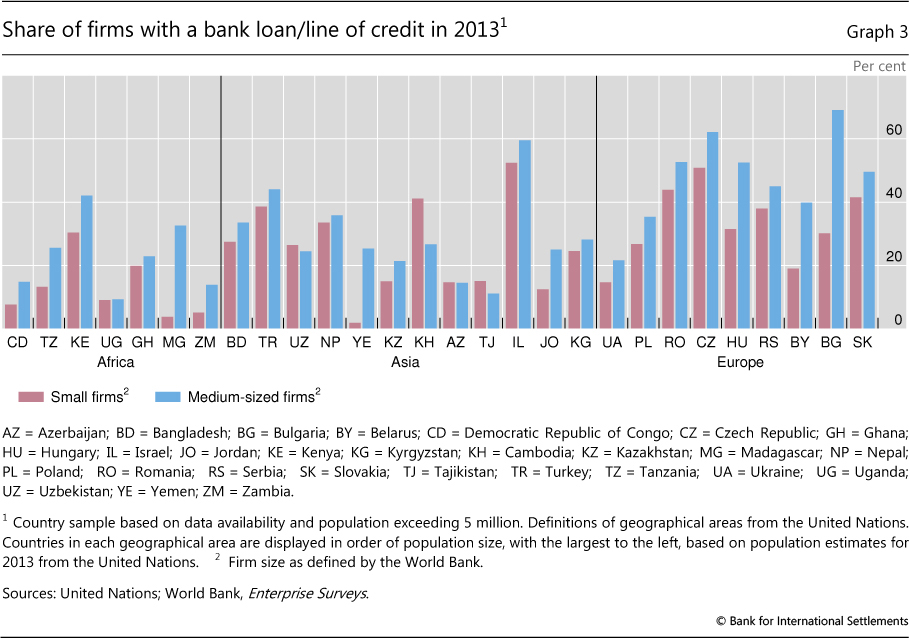Free Research Paper on Banking - AnyFreePaperscom
