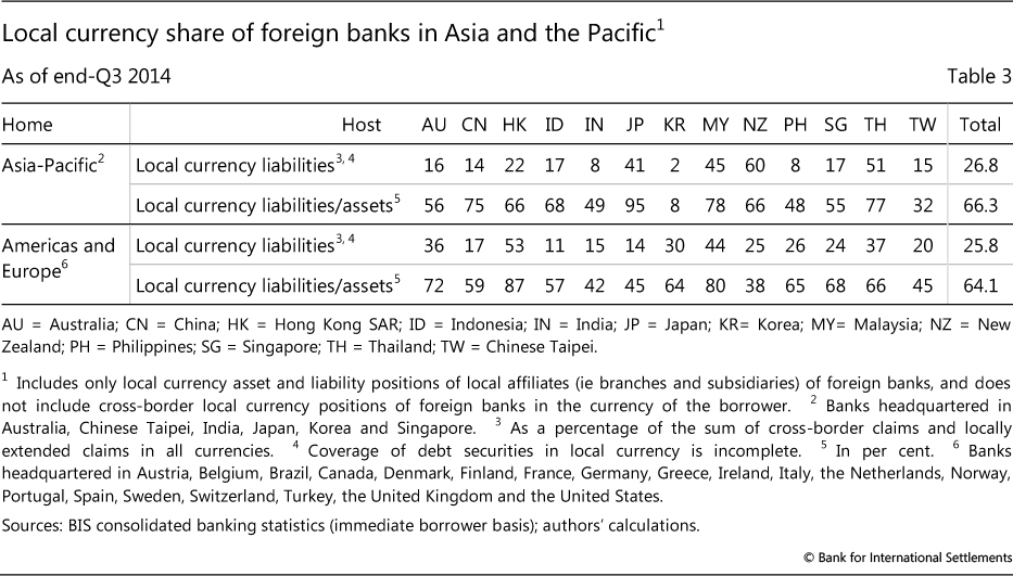 causes of the asian currency crisis Asian financial crisis corsetti, giancarlo, paolo pesenti, and nouriel roubini, what caused the asian currency and financial crisis part i: a macroeconomic overview, nber working paper 6833, national bureau of economic research.