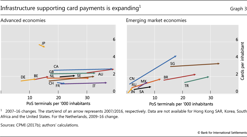 Payments are a-changin' but cash still rules