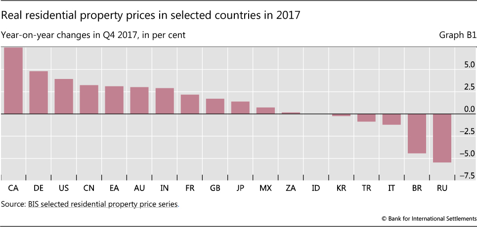 Www home prices ru срок возврата денег банком