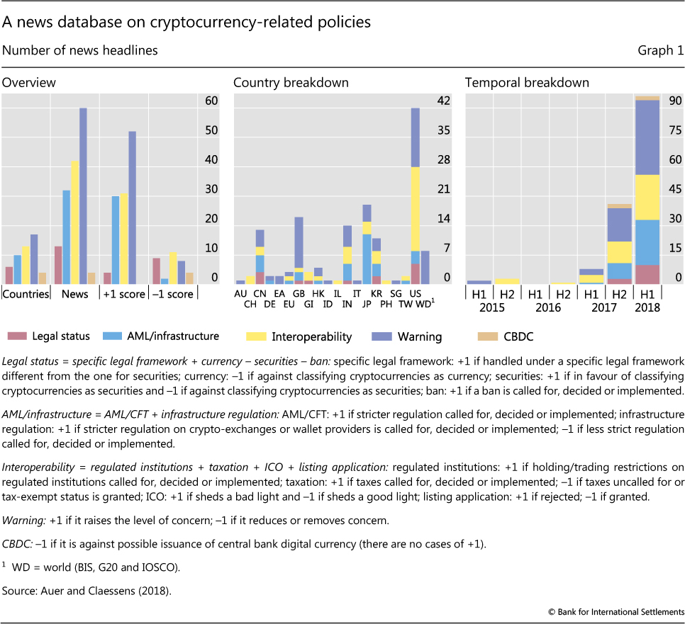 cryptocurrency market overview pdf