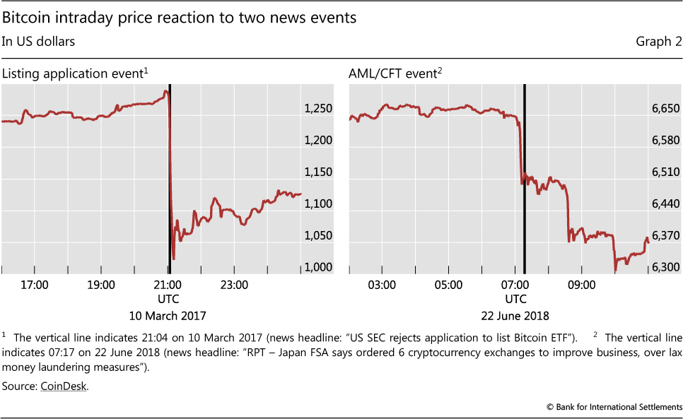 theorem cryptocurrency price