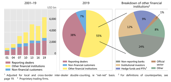statistik perdagangan forex apa sistem pengisian cepat dalam perdagangan